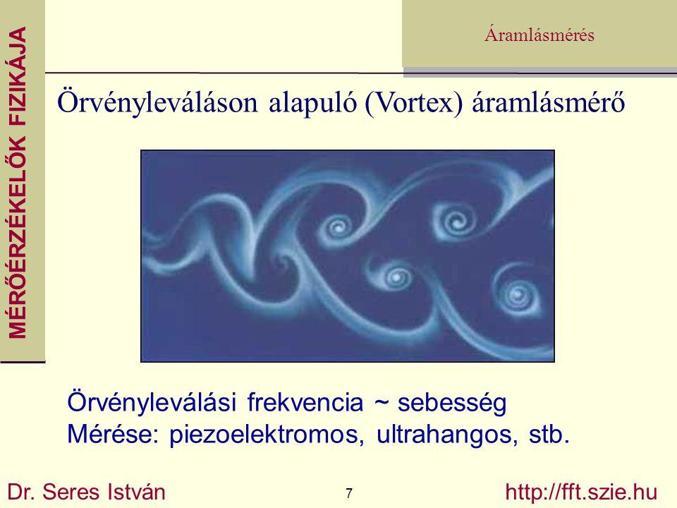 MÉRŐÉRZÉKELŐK FIZIKÁJA Dr. Seres István 7 http://fft.szie.hu Áramlásmérés Örvényleváláson alapuló (Vortex) áramlásmérő Örvényleválási frekvencia ~ seb