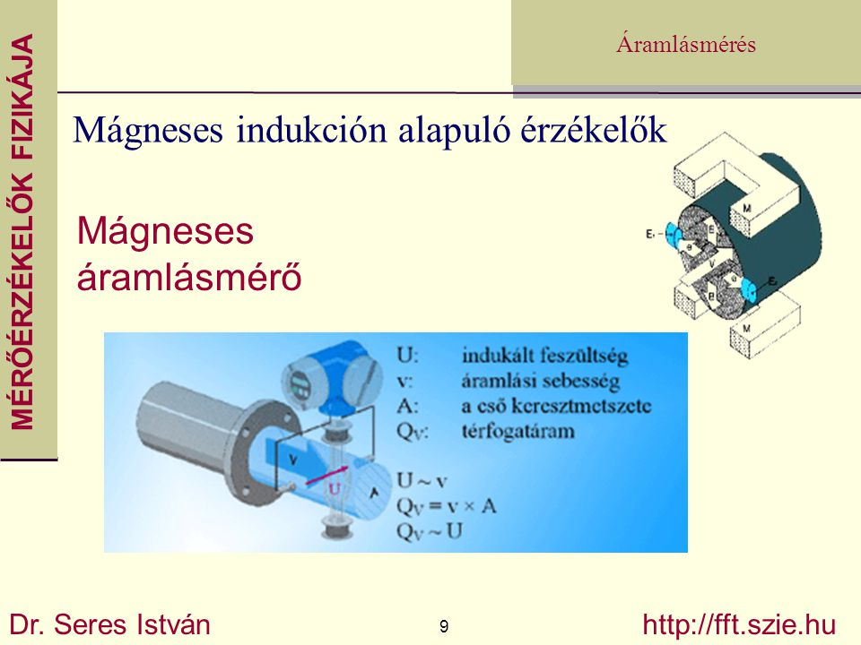 MÉRŐÉRZÉKELŐK FIZIKÁJA Dr. Seres István 9 http://fft.szie.hu Áramlásmérés Mágneses indukción alapuló érzékelők Mágneses áramlásmérő