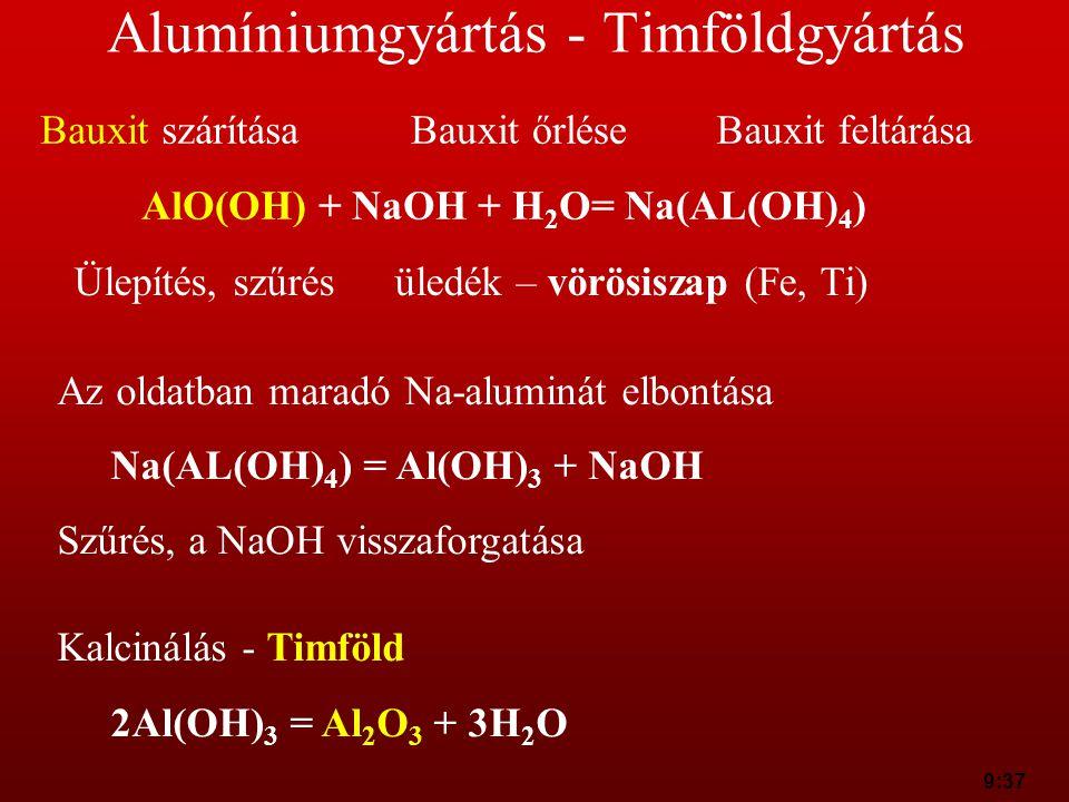 9:37 Alumíniumgyártás - Timföldgyártás Bauxit szárításaBauxit őrléseBauxit feltárása AlO(OH) + NaOH + H 2 O= Na(AL(OH) 4 ) Ülepítés, szűrésüledék – vö