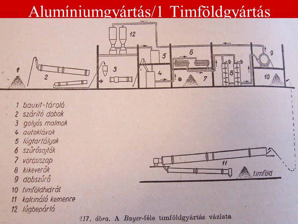 9:37 Alumíniumgyártás/1 Timföldgyártás