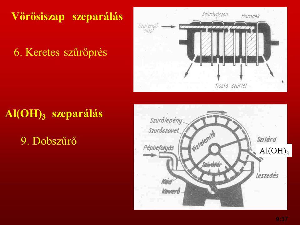 9:37 6. Keretes szűrőprés 9. Dobszűrő Vörösiszap szeparálás Al(OH) 3 szeparálás Al(OH) 3