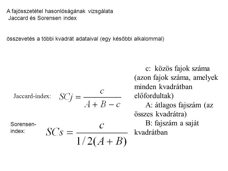 Jaccard-index: c: közös fajok száma (azon fajok száma, amelyek minden kvadrátban előfordultak) A: átlagos fajszám (az összes kvadrátra) B: fajszám a s