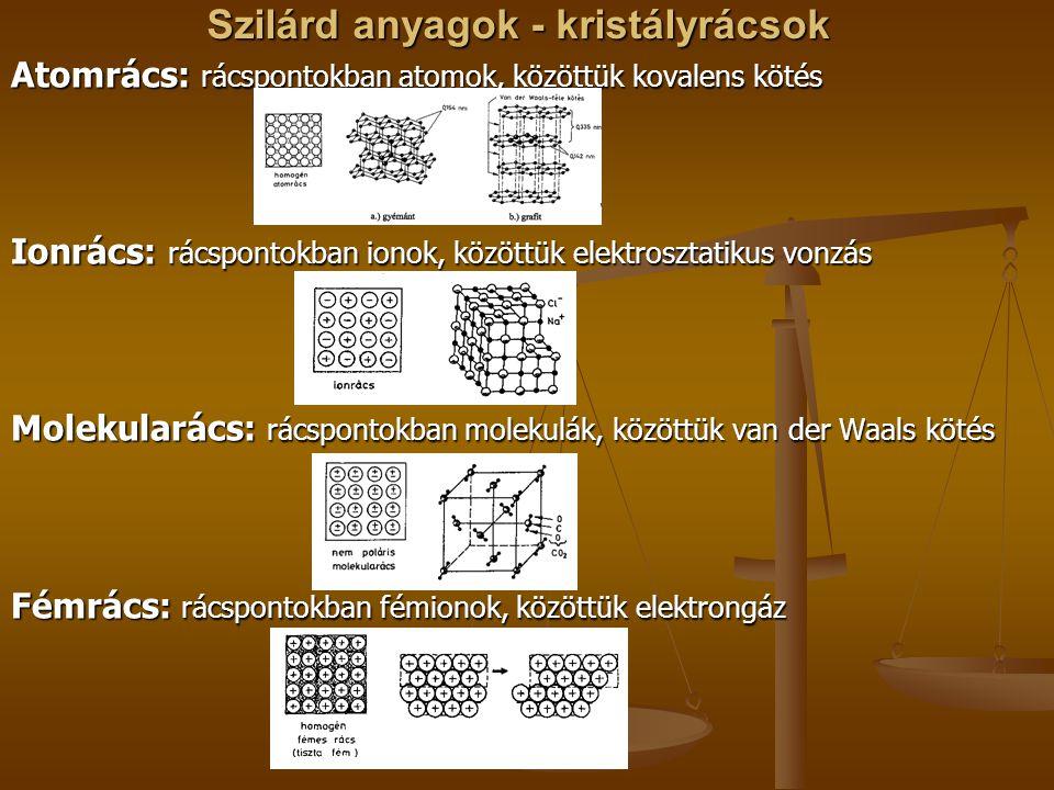 Szilárd anyagok - kristályrácsok Atomrács: rácspontokban atomok, közöttük kovalens kötés Ionrács: rácspontokban ionok, közöttük elektrosztatikus vonzá