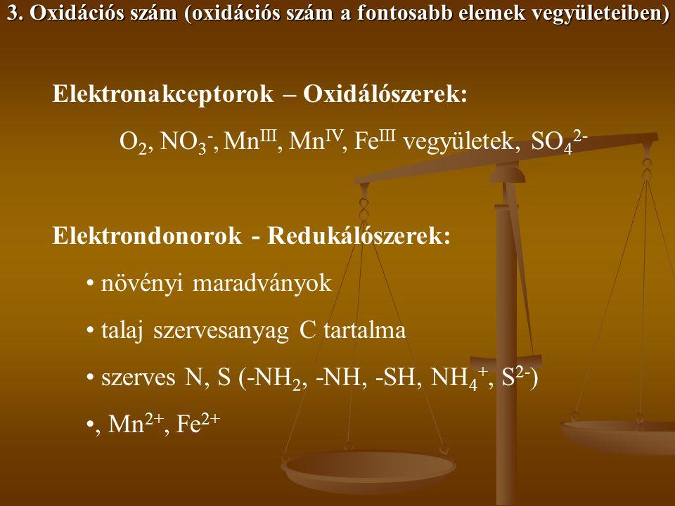 3. Oxidációs szám (oxidációs szám a fontosabb elemek vegyületeiben) Elektronakceptorok – Oxidálószerek: O 2, NO 3 -, Mn III, Mn IV, Fe III vegyületek,