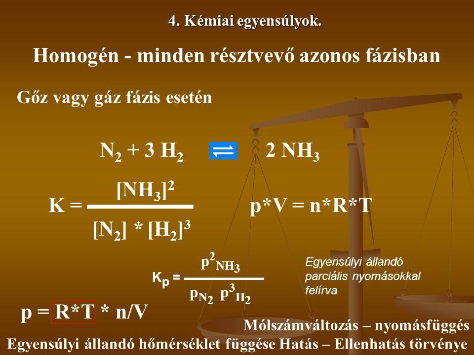 4. Kémiai egyensúlyok. Homogén - minden résztvevő azonos fázisban Gőz vagy gáz fázis esetén N 2 + 3 H 2 2 NH 3 K p = ▬▬▬▬▬▬ Egyensúlyi állandó parciál