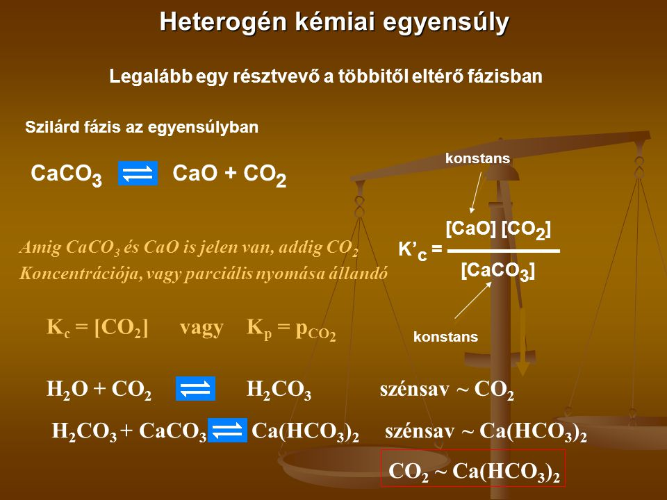 Heterogén kémiai egyensúly Legalább egy résztvevő a többitől eltérő fázisban Szilárd fázis az egyensúlyban CaCO 3 CaO + CO 2 K' c = ▬▬▬▬▬▬ [CaO] [CO 2 ] [CaCO 3 ] Amig CaCO 3 és CaO is jelen van, addig CO 2 Koncentrációja, vagy parciális nyomása állandó konstans K c = [CO 2 ]vagyK p = p CO 2 H 2 O + CO 2 H 2 CO 3 szénsav ~ CO 2 H 2 CO 3 + CaCO 3 Ca(HCO 3 ) 2 szénsav ~ Ca(HCO 3 ) 2 CO 2 ~ Ca(HCO 3 ) 2