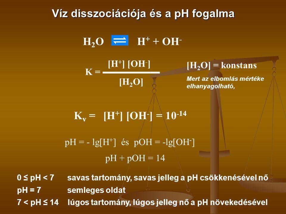 Víz disszociációja és a pH fogalma H 2 O H + + OH - K v = K = ▬▬▬▬▬▬ [H 2 O] [H + ] [OH - ] Mert az elbomlás mértéke elhanyagolható, [H + ] [OH - ] = 10 -14 pH = - lg[H + ] és pOH = -lg[OH - ] pH + pOH = 14 0 ≤ pH < 7 savas tartomány, savas jelleg a pH csökkenésével nő pH = 7 semleges oldat 7 < pH ≤ 14 lúgos tartomány, lúgos jelleg nő a pH növekedésével [H 2 O] = konstans