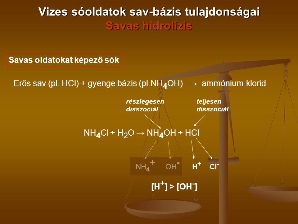 Vizes sóoldatok sav-bázis tulajdonságai Savas hidrolízis Savas oldatokat képező sók Erős sav (pl. HCl) + gyenge bázis (pl.NH 4 OH) → ammónium-klorid N