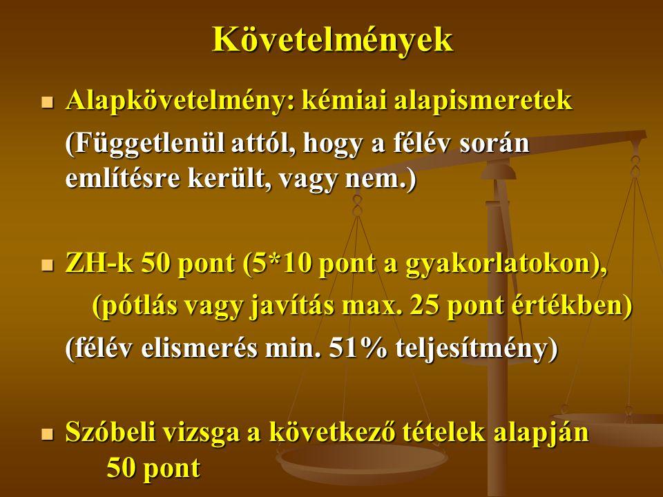 Követelmények Alapkövetelmény: kémiai alapismeretek Alapkövetelmény: kémiai alapismeretek (Függetlenül attól, hogy a félév során említésre került, vagy nem.) ZH-k 50 pont (5*10 pont a gyakorlatokon), ZH-k 50 pont (5*10 pont a gyakorlatokon), (pótlás vagy javítás max.