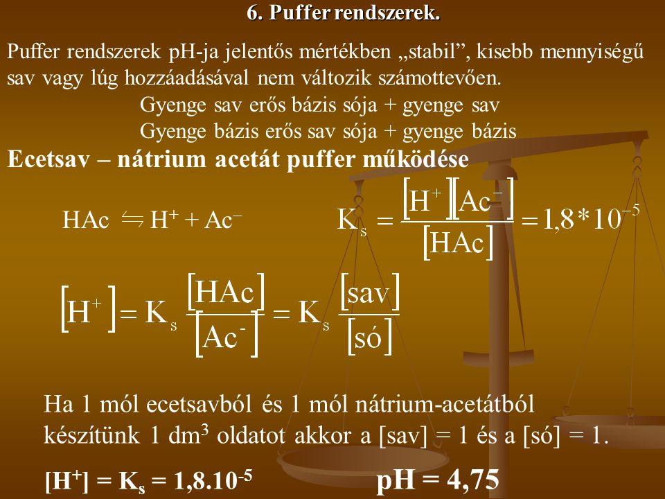 """6. Puffer rendszerek. Puffer rendszerek pH-ja jelentős mértékben """"stabil"""", kisebb mennyiségű sav vagy lúg hozzáadásával nem változik számottevően. Gye"""
