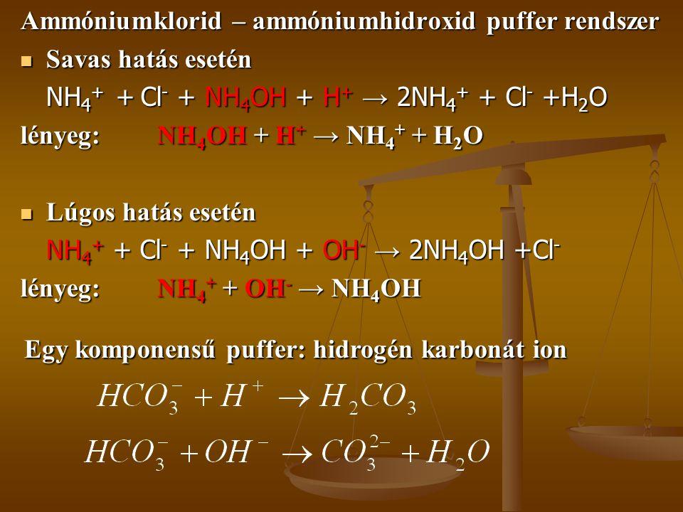 Ammóniumklorid – ammóniumhidroxid puffer rendszer Savas hatás esetén Savas hatás esetén NH 4 + + Cl - + NH 4 OH + H + → 2NH 4 + + Cl - +H 2 O lényeg:NH 4 OH + H + → NH 4 + + H 2 O Lúgos hatás esetén Lúgos hatás esetén NH 4 + + Cl - + NH 4 OH + OH - → 2NH 4 OH +Cl - lényeg:NH 4 + + OH - → NH 4 OH Egy komponensű puffer: hidrogén karbonát ion