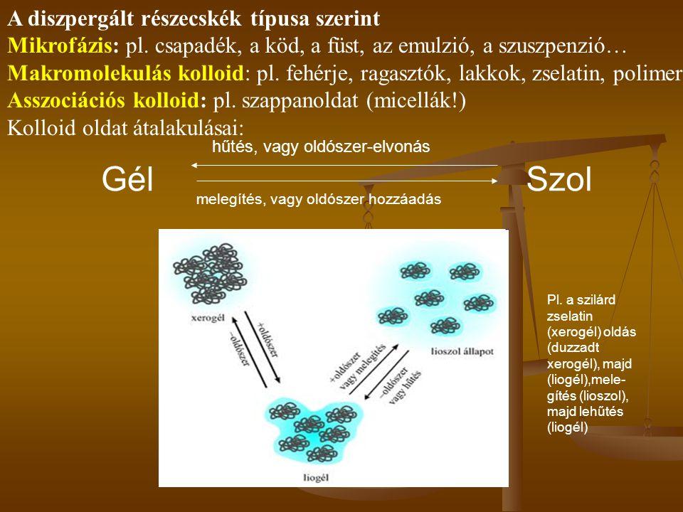 A diszpergált részecskék típusa szerint Mikrofázis: pl. csapadék, a köd, a füst, az emulzió, a szuszpenzió… Makromolekulás kolloid: pl. fehérje, ragas