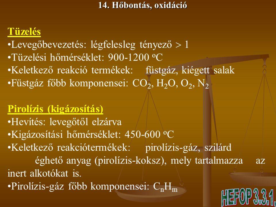 Tüzelés Levegőbevezetés: légfelesleg tényező  1 Tüzelési hőmérséklet: 900-1200 o C Keletkező reakció termékek:füstgáz, kiégett salak Füstgáz főbb komponensei: CO 2, H 2 O, O 2, N 2 Pirolízis (kigázosítás) Hevítés: levegőtől elzárva Kigázosítási hőmérséklet: 450-600 o C Keletkező reakciótermékek:pirolízis-gáz, szilárd éghető anyag (pirolízis-koksz), mely tartalmazza az inert alkotókat is.