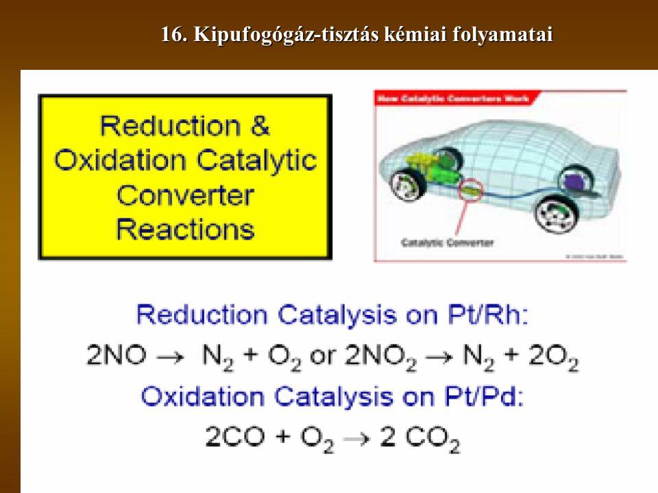 16. Kipufogógáz-tisztás kémiai folyamatai