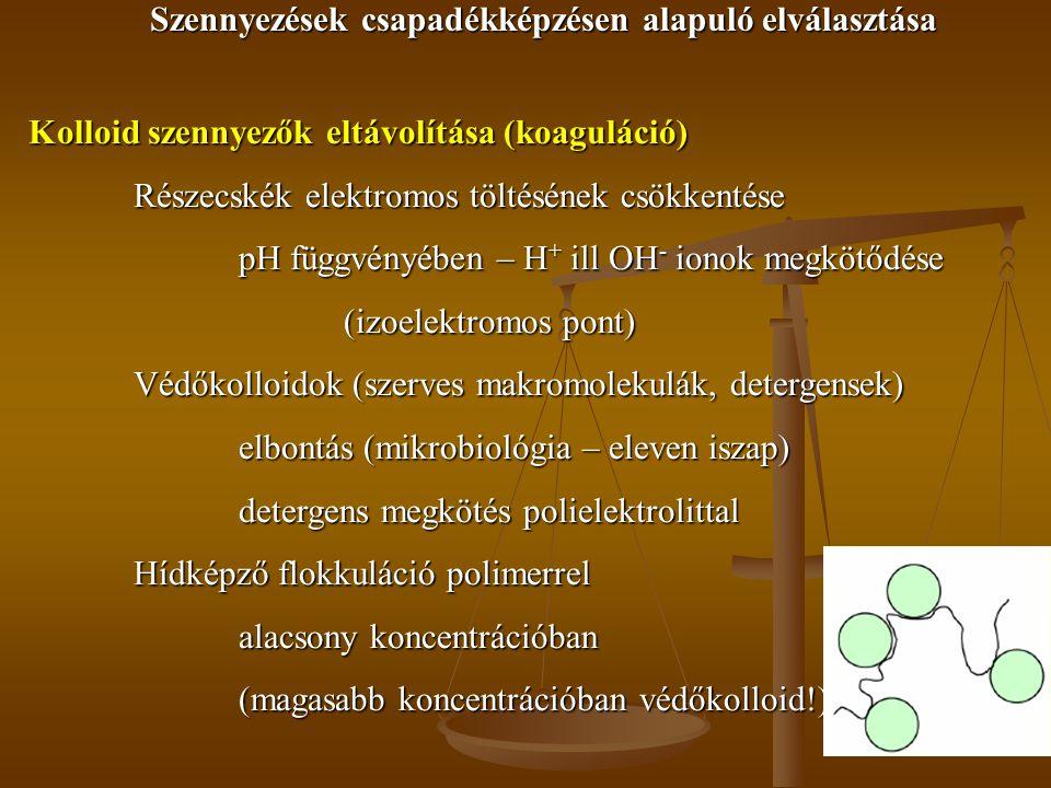 Szennyezések csapadékképzésen alapuló elválasztása Kolloid szennyezők eltávolítása (koaguláció) Részecskék elektromos töltésének csökkentése pH függvényében – H + ill OH - ionok megkötődése (izoelektromos pont) Védőkolloidok (szerves makromolekulák, detergensek) elbontás (mikrobiológia – eleven iszap) detergens megkötés polielektrolittal Hídképző flokkuláció polimerrel alacsony koncentrációban (magasabb koncentrációban védőkolloid!)