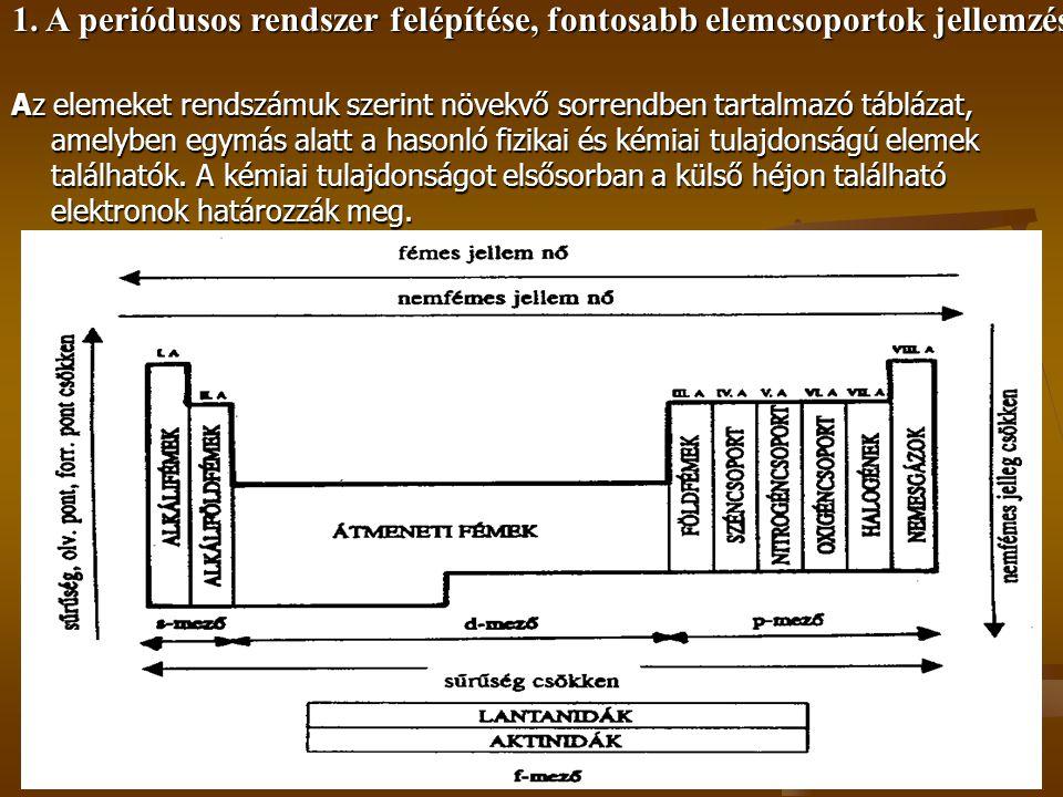 1. A periódusos rendszer felépítése, fontosabb elemcsoportok jellemzése Az elemeket rendszámuk szerint növekvő sorrendben tartalmazó táblázat, amelybe