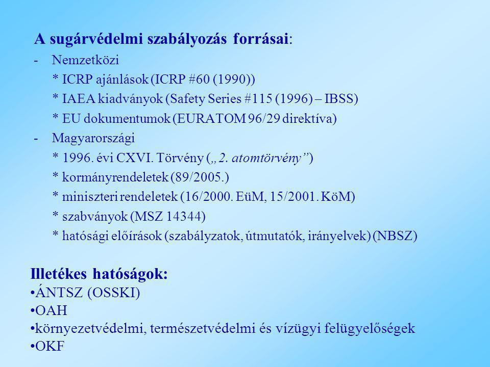 A sugárvédelmi szabályozás forrásai: -Nemzetközi * ICRP ajánlások (ICRP #60 (1990)) * IAEA kiadványok (Safety Series #115 (1996) – IBSS) * EU dokument