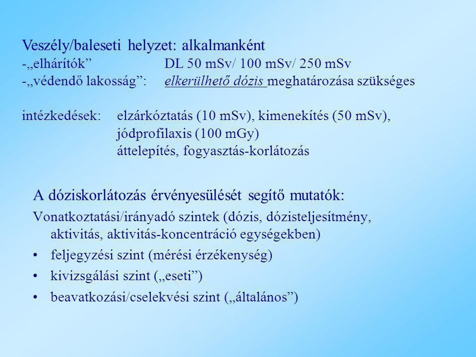 A dóziskorlátozás érvényesülését segítő mutatók: Vonatkoztatási/irányadó szintek (dózis, dózisteljesítmény, aktivitás, aktivitás-koncentráció egységek