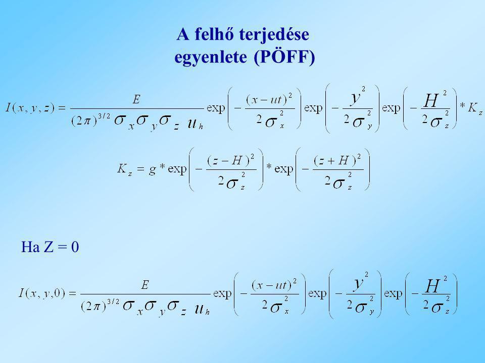 A felhő terjedése egyenlete (PÖFF) Ha Z = 0