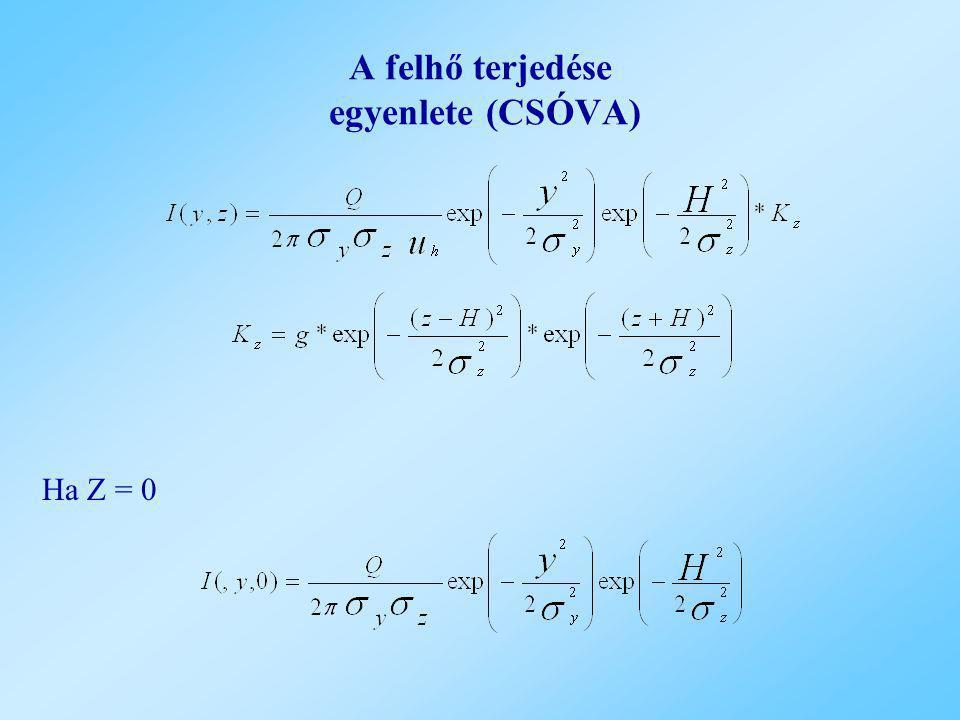 A felhő terjedése egyenlete (CSÓVA) Ha Z = 0