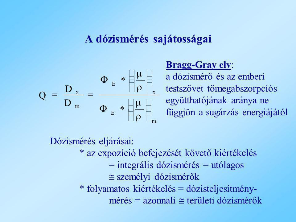 A dózismérés sajátosságai Bragg-Gray elv: a dózismérő és az emberi testszövet tömegabszorpciós együtthatójának aránya ne függjön a sugárzás energiáját