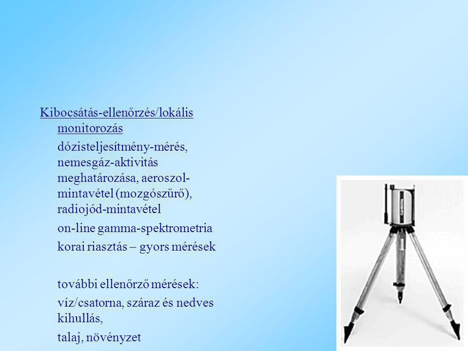Kibocsátás-ellenőrzés/lokális monitorozás dózisteljesítmény-mérés, nemesgáz-aktivitás meghatározása, aeroszol- mintavétel (mozgószűrő), radiojód-minta