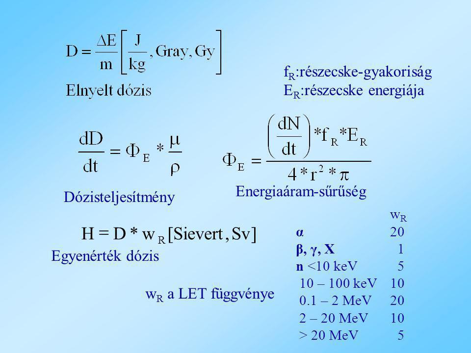 Egyenérték dózis w R a LET függvénye Dózisteljesítmény Energiaáram-sűrűség f R :részecske-gyakoriság E R :részecske energiája ]Sv,Sievert[w*DH R  w R