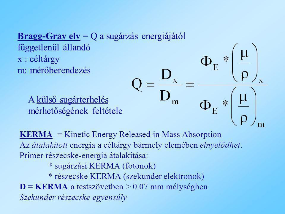 Bragg-Gray elv = Q a sugárzás energiájától függetlenül állandó x : céltárgy m: mérőberendezés A külső sugárterhelés mérhetőségének feltétele KERMA = K