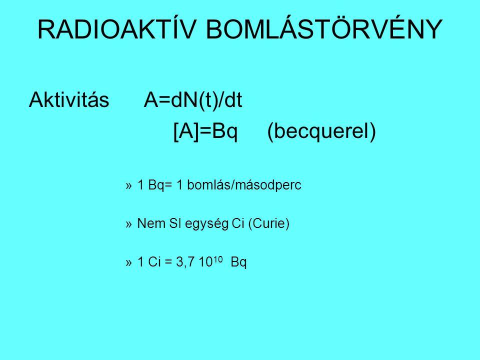 RADIOAKTÍV BOMLÁSTÖRVÉNY Aktivitás A=dN(t)/dt [A]=Bq (becquerel) »1 Bq= 1 bomlás/másodperc »Nem SI egység Ci (Curie) »1 Ci = 3,7 10 10 Bq