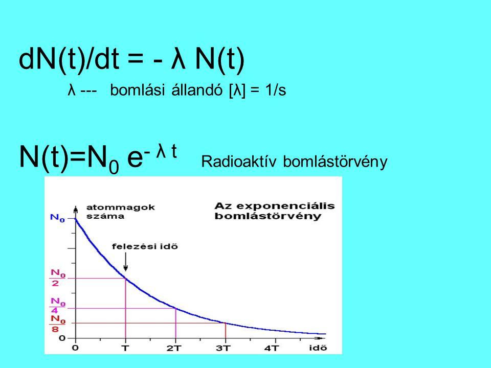 dN(t)/dt = - λ N(t) λ --- bomlási állandó [λ] = 1/s N(t)=N 0 e - λ t Radioaktív bomlástörvény