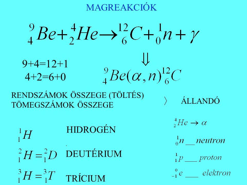 9+4=12+1 4+2=6+0 RENDSZÁMOK ÖSSZEGE (TÖLTÉS) TÖMEGSZÁMOK ÖSSZEGE ÁLLANDÓ HIDROGÉN. DEUTÉRIUM TRÍCIUM MAGREAKCIÓK