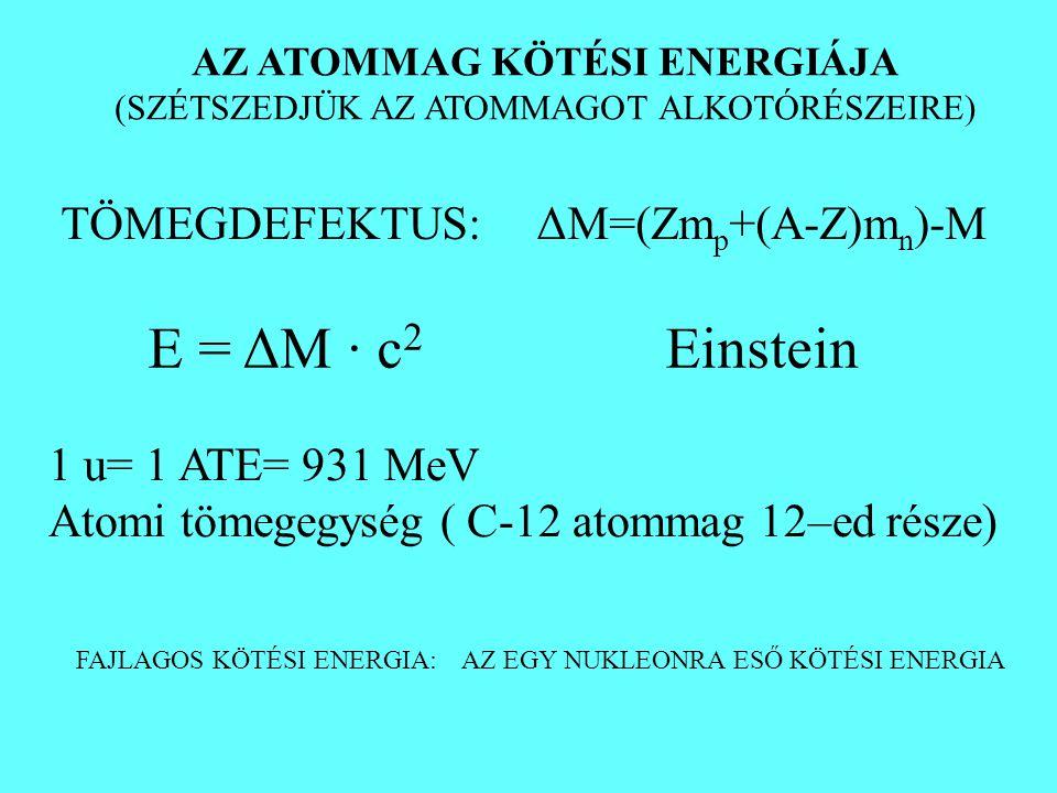 TÖMEGDEFEKTUS: ΔM=(Zm p +(A-Z)m n )-M E = ΔM · c 2 Einstein 1 u= 1 ATE= 931 MeV Atomi tömegegység ( C-12 atommag 12–ed része) AZ ATOMMAG KÖTÉSI ENERGI
