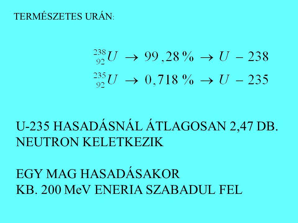 TERMÉSZETES URÁN : U-235 HASADÁSNÁL ÁTLAGOSAN 2,47 DB. NEUTRON KELETKEZIK EGY MAG HASADÁSAKOR KB. 200 MeV ENERIA SZABADUL FEL