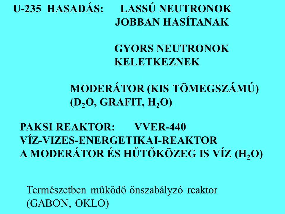 U-235 HASADÁS: LASSÚ NEUTRONOK JOBBAN HASÍTANAK GYORS NEUTRONOK KELETKEZNEK MODERÁTOR (KIS TÖMEGSZÁMÚ) (D 2 O, GRAFIT, H 2 O) PAKSI REAKTOR: VVER-440