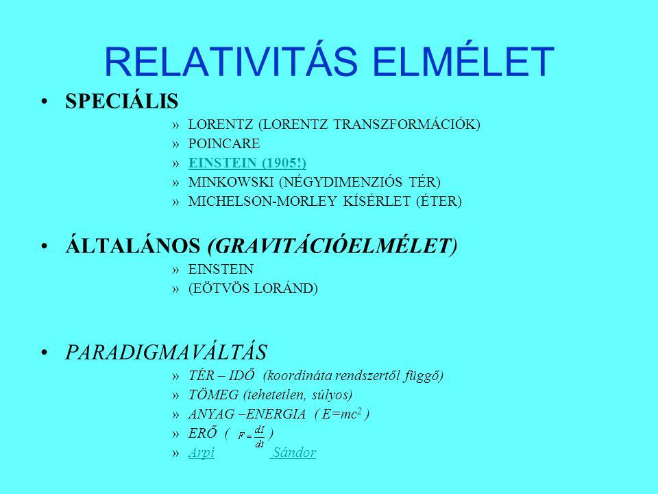 RELATIVITÁS ELMÉLET SPECIÁLIS »LORENTZ (LORENTZ TRANSZFORMÁCIÓK) »POINCARE »EINSTEIN (1905!)EINSTEIN (1905!) »MINKOWSKI (NÉGYDIMENZIÓS TÉR) »MICHELSON