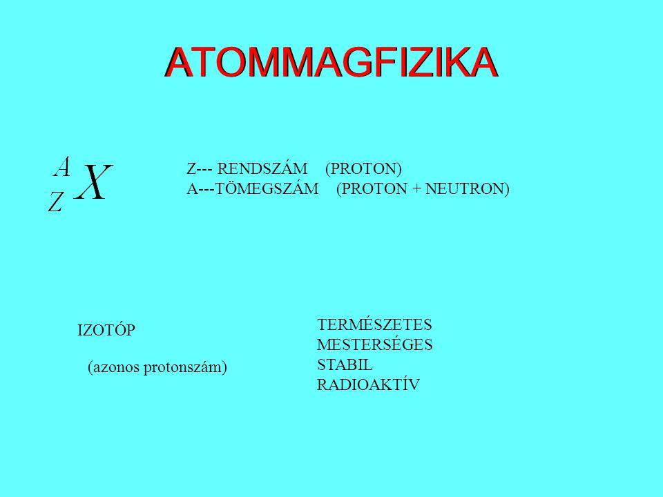 ATOMMAGFIZIKA Z--- RENDSZÁM (PROTON) A---TÖMEGSZÁM (PROTON + NEUTRON) IZOTÓP TERMÉSZETES MESTERSÉGES STABIL RADIOAKTÍV (azonos protonszám)
