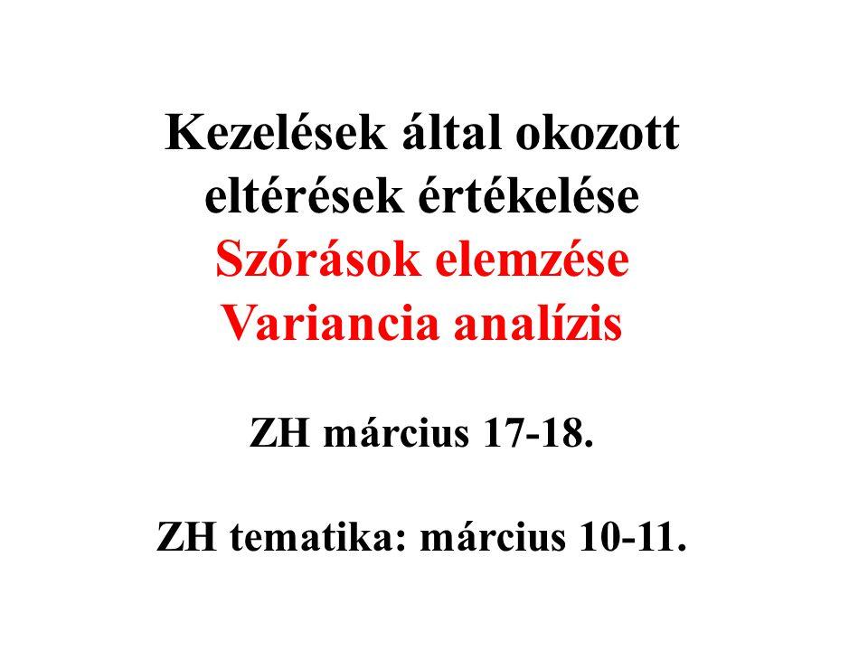 NPK kg/ha0150300450600 SzD(5%) átlag16,625,728,529,726,83,06 0,09,212,013,110,2 0,02,84,01,1 0,01,2-1,7 0,0-2,9 Kezelésátlagok összehasonlítása – SzD (szignifikáns SzD(5%)=t(5%)*gyök(2*HMQ/r) inverz.t(p%,HFG) differencia) inverz.t(5%,15) = 2,13 inverz.t(10%,15) = 1,75 SzD(10%) = inverz.t(10%,15) * SzD(5%) / inverz.t(5%,15) = 1,75*3,06/2,13 = = 2,51 A 300 kg/ha NPK 10% hibavalószínűséggel igazolhatóan több termést eredményezett, mint a 150 kg/ha (tendencia) 600 kg/ha NPK terméscsökkenést eredményezett (p=10%)
