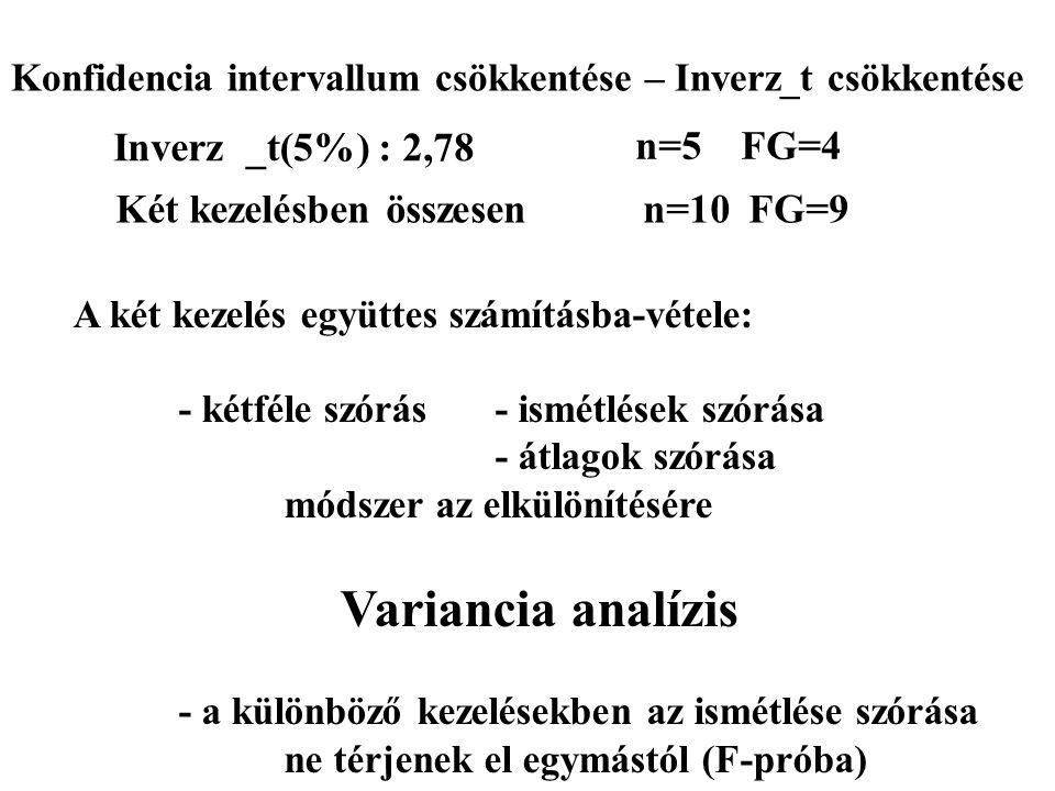 Inverz_t(5%): 2,78 n=5FG=4 Két kezelésben összesenn=10FG=9 Konfidencia intervallum csökkentése – Inverz_t csökkentése A két kezelés együttes számításba-vétele: - kétféle szórás- ismétlések szórása - átlagok szórása módszer az elkülönítésére Variancia analízis - a különböző kezelésekben az ismétlése szórása ne térjenek el egymástól (F-próba)