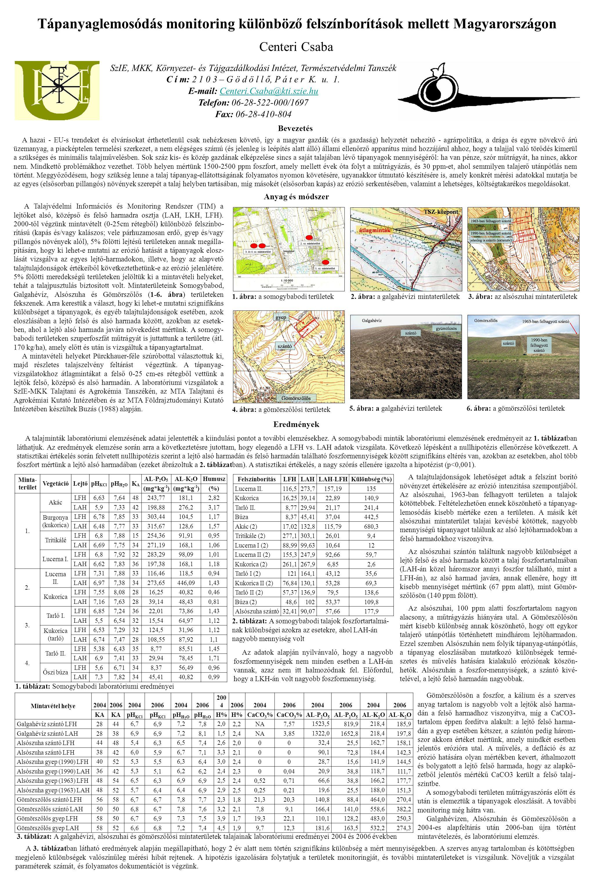 A talajtulajdonságok lehetőséget adtak a felszínt borító növényzet értékelésére az erózió intenzitása szempontjából. Az alsószuhai, 1963-ban felhagyot