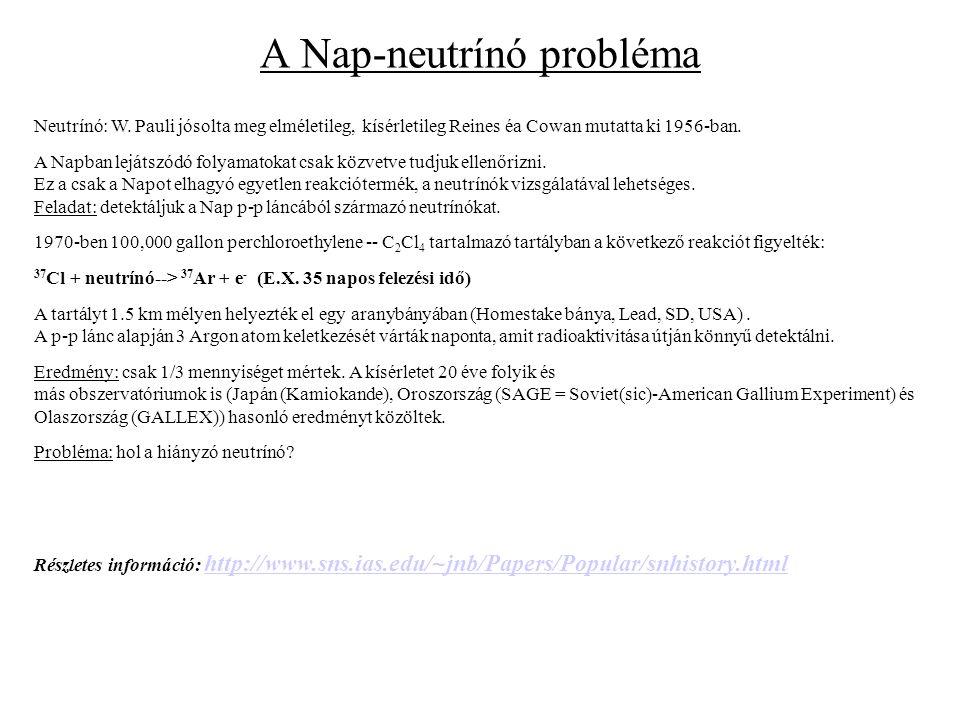 A Nap-neutrínó probléma Neutrínó: W.