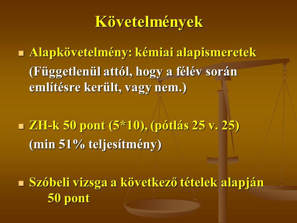 Követelmények Alapkövetelmény: kémiai alapismeretek Alapkövetelmény: kémiai alapismeretek (Függetlenül attól, hogy a félév során említésre került, vagy nem.) ZH-k 50 pont (5*10), (pótlás 25 v.