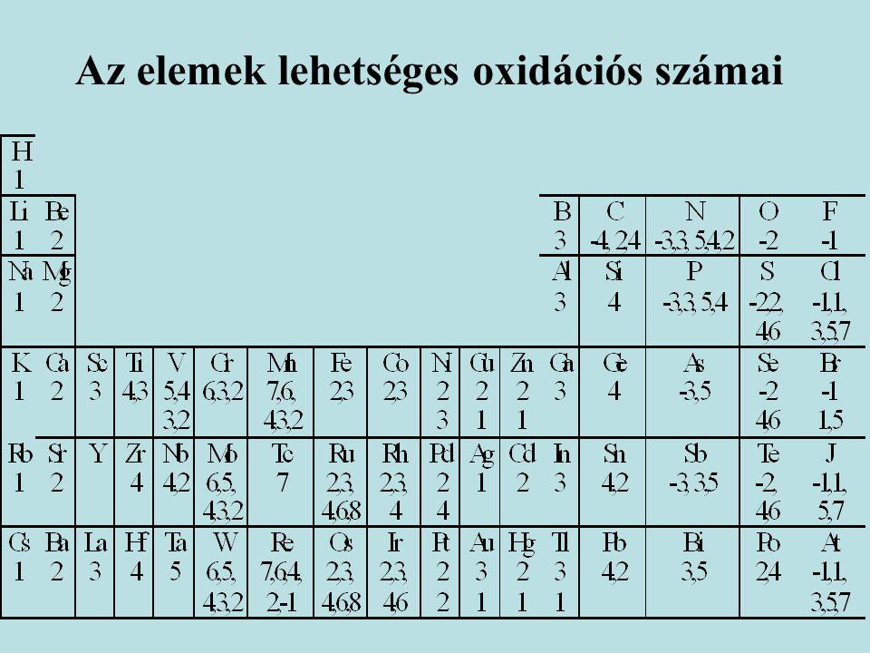 Az elemek lehetséges oxidációs számai