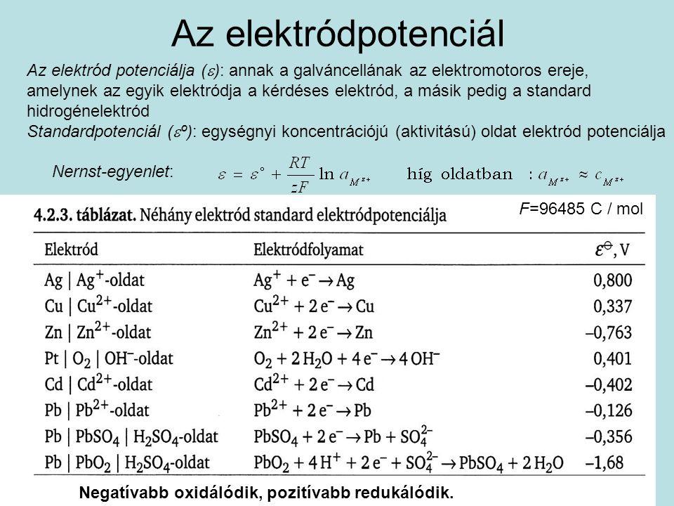 Az elektródpotenciál Az elektród potenciálja (  ): annak a galváncellának az elektromotoros ereje, amelynek az egyik elektródja a kérdéses elektród, a másik pedig a standard hidrogénelektród Standardpotenciál (  º): egységnyi koncentrációjú (aktivitású) oldat elektród potenciálja Nernst-egyenlet: Negatívabb oxidálódik, pozitívabb redukálódik.