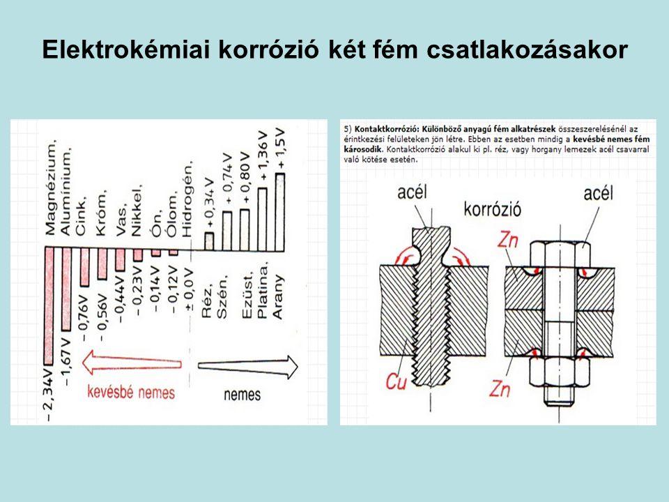 Elektrokémiai korrózió két fém csatlakozásakor +