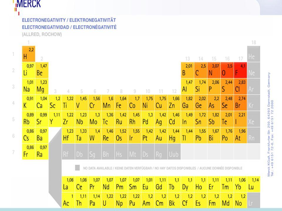 Redoxi folyamatok a talajban Elektronakceptorok – Oxidálószerek: O 2, NO 3 -, Mn III, Mn IV, Fe III vegyületek, SO 4 2- Elektrondonorok - Redukálószerek: növényi maradványok talaj szervesanyag C tartalma szerves N, S (-NH 2, -NH, -SH, NH 4 +, S 2- ), Mn 2+, Fe 2+ A talaj színe: vörös – Fe III szürke, fekete (Fe-humát) - Fe II
