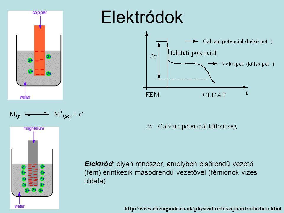 Elektródok http://www.chemguide.co.uk/physical/redoxeqia/introduction.html Elektród: olyan rendszer, amelyben elsőrendű vezető (fém) érintkezik másodrendű vezetővel (fémionok vizes oldata)