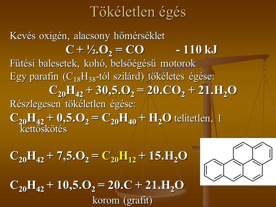 Reakciósebesség CO + NO 2 -> CO 2 + NO v = k[CO][NO 2 ] v reakciósebesség k arányossági tényező: reakciósebességi együttható […] az adott anyag mol/dm 3 -ben kifejezett pillanatnyi koncentrációja v = d[CO 2 ]/dt = d[NO]/dt = -d[CO]/dt = -d[NO 2 ]/dt Reakciókinetika