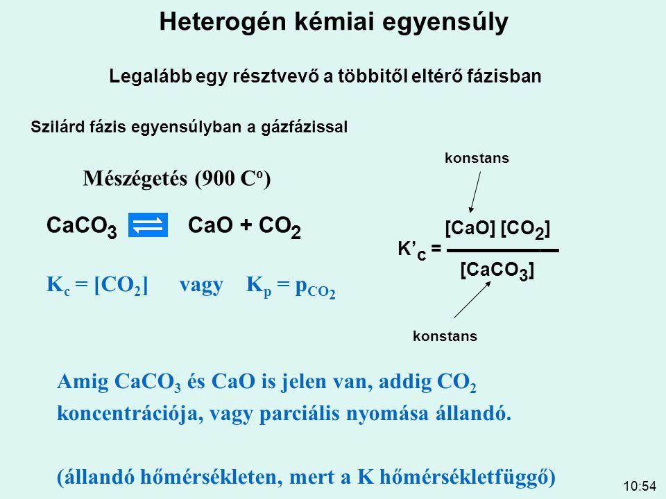 10:54 Heterogén kémiai egyensúly Legalább egy résztvevő a többitől eltérő fázisban Szilárd fázis egyensúlyban a gázfázissal CaCO 3 CaO + CO 2 K' c = ▬