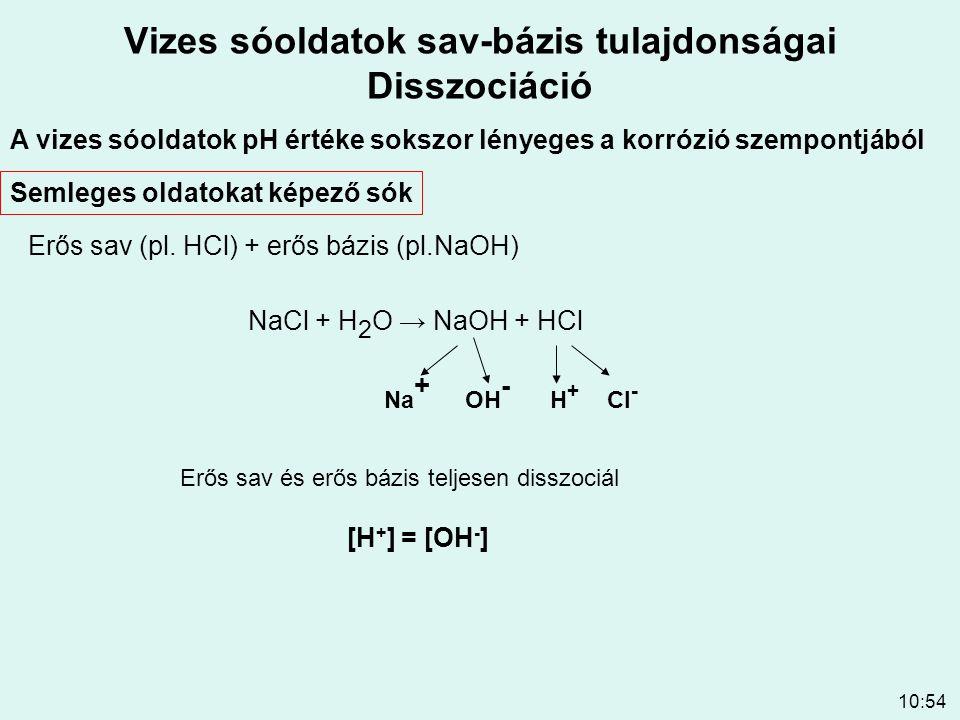 10:54 Vizes sóoldatok sav-bázis tulajdonságai Disszociáció A vizes sóoldatok pH értéke sokszor lényeges a korrózió szempontjából Semleges oldatokat ké