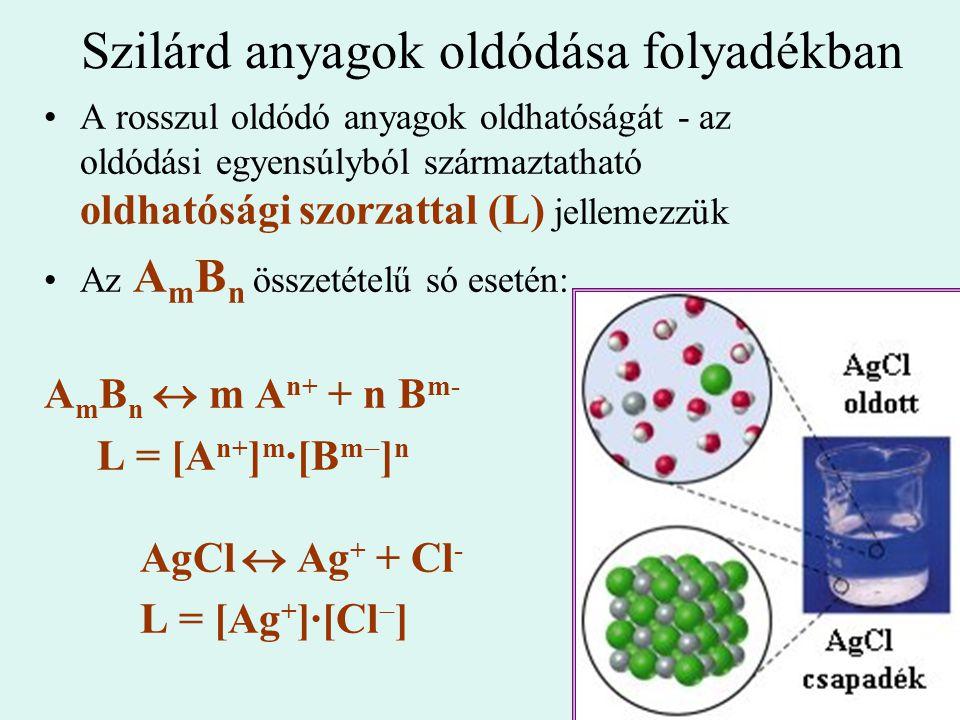 10:54 Szilárd anyagok oldódása folyadékban A rosszul oldódó anyagok oldhatóságát - az oldódási egyensúlyból származtatható oldhatósági szorzattal (L)